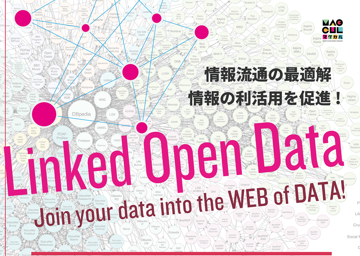 画像:Linked Open Date